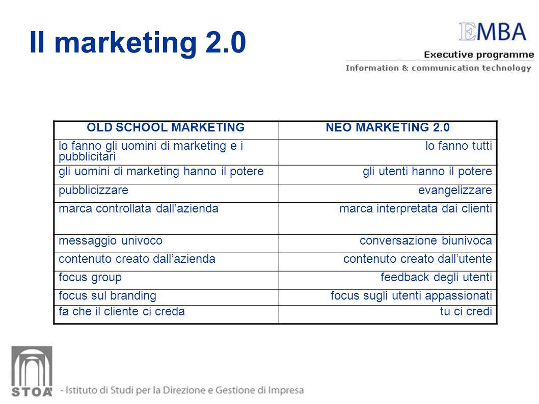 Il marketing 2.0 OLD SCHOOL MARKETINGNEO MARKETING 2.0 lo fanno gli uomini di marketing e i pubblicitari lo fanno tutti gli uomini di marketing hanno