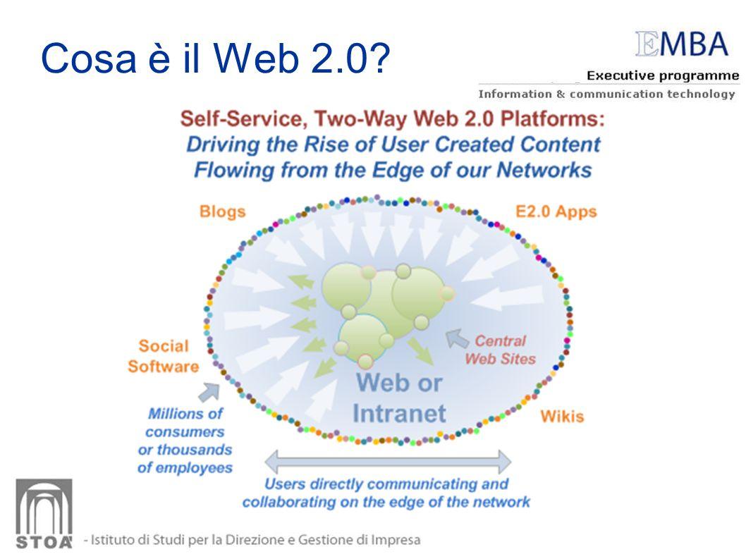 Il marketing 2.0 Visibilità aziendale