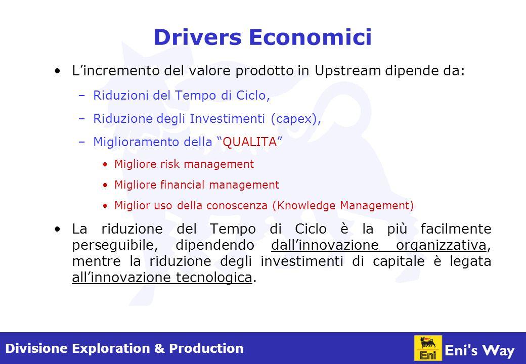 Divisione Exploration & Production Quanto rimane disponibile per il rimpiazzo delle riserve.