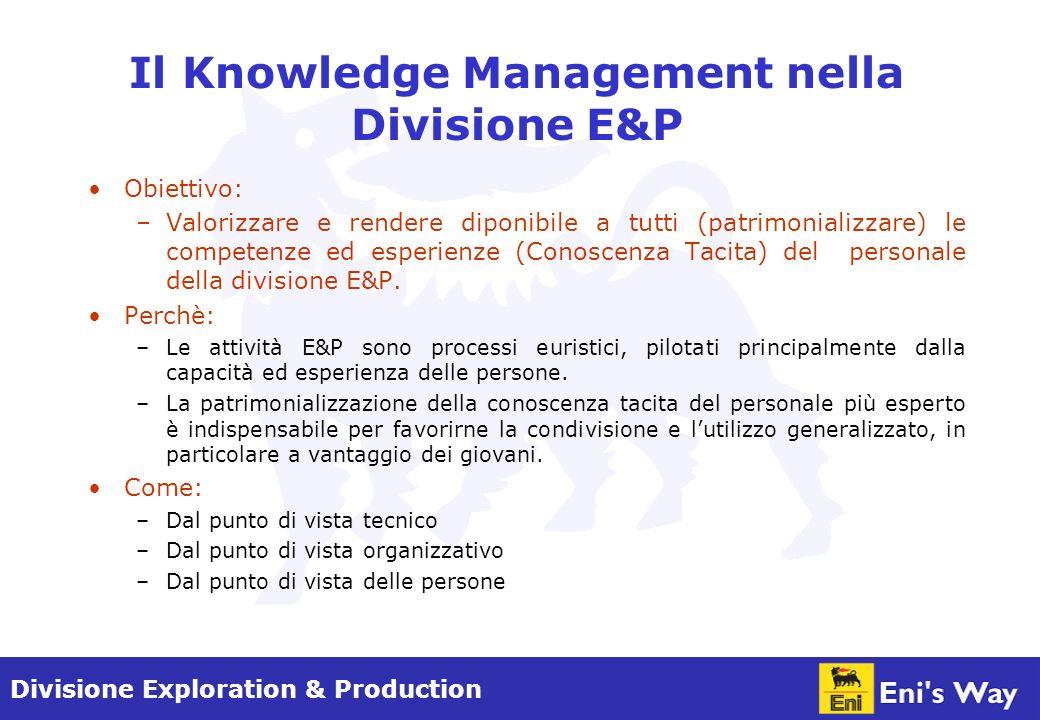 Divisione Exploration & Production INFRASTRUTTURA TECNOLOGICA ABILITANTE AM BIENTE ABILITANTE CATTURA DISTRIBUZIONE RI-USO ELABORAZIONE ORGANIZZAZIONE E TECNOLOGIA PERSONE PATRIMONIALIZZAZIONE CREAZIONE DI VALORE AUMENTO DELLEFFICIENZA: Meno errori ripetuti Più soluzioni riutilizzate Miglioramento della qualità Soluzioni innovative OBIETTIVO AZIENDALE WORKFLOW Il Modello Logico Il ciclo della conoscenza viene gestito attraverso: –Strumenti tecnologici (ICT) –Strumenti organizzativi (specifici workflows) –Comportamenti adeguati delle persone