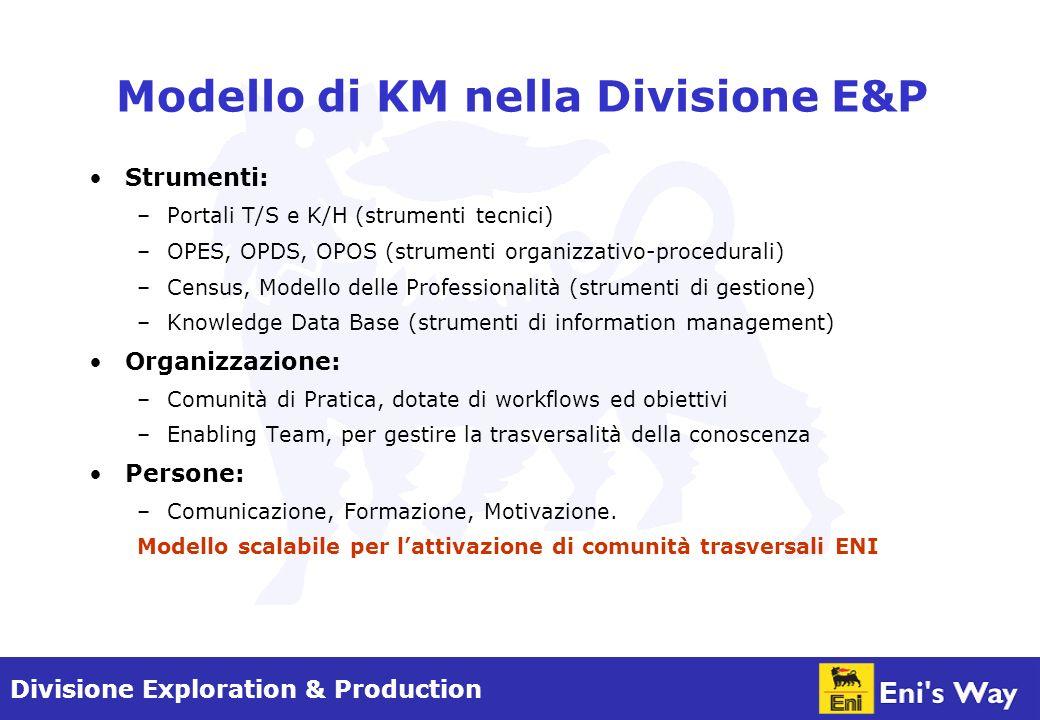 Divisione Exploration & Production Modello di KM nella Divisione E&P Strumenti: –Portali T/S e K/H (strumenti tecnici) –OPES, OPDS, OPOS (strumenti organizzativo-procedurali) –Census, Modello delle Professionalità (strumenti di gestione) –Knowledge Data Base (strumenti di information management) Organizzazione: –Comunità di Pratica, dotate di workflows ed obiettivi –Enabling Team, per gestire la trasversalità della conoscenza Persone: –Comunicazione, Formazione, Motivazione.