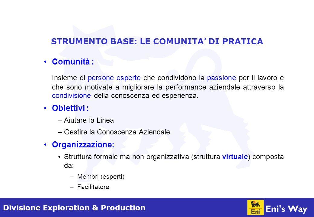 Divisione Exploration & Production STRUMENTO BASE: LE COMUNITA DI PRATICA Comunità : Insieme di persone esperte che condividono la passione per il lavoro e che sono motivate a migliorare la performance aziendale attraverso la condivisione della conoscenza ed esperienza.