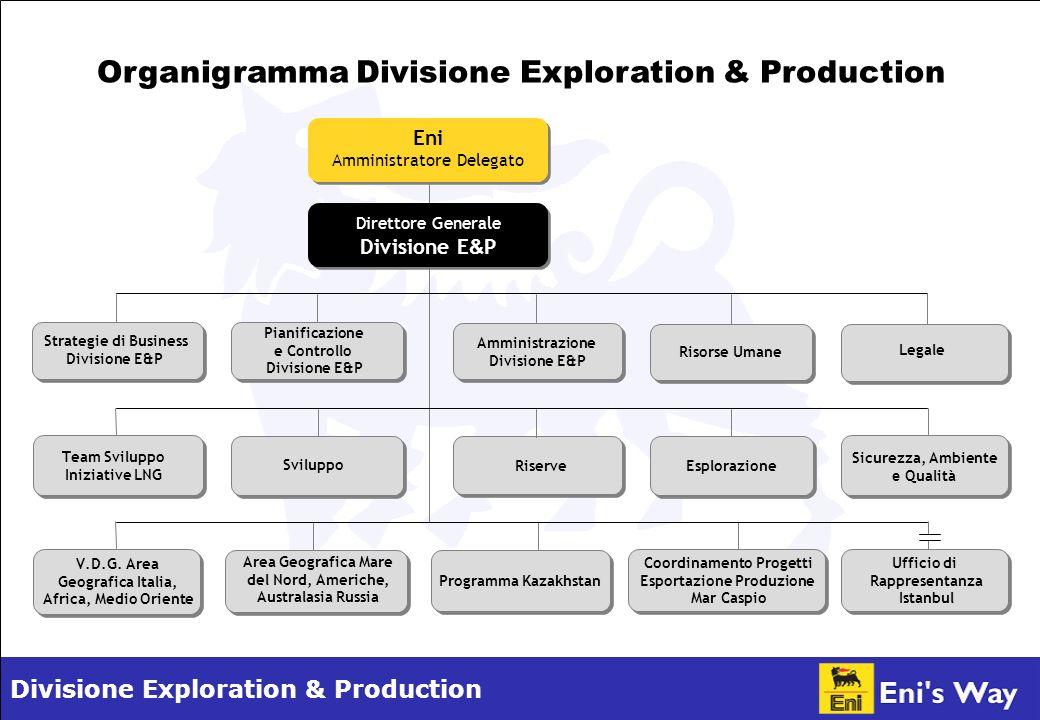 Divisione Exploration & Production Organigramma Divisione Exploration & Production Eni Amministratore Delegato Direttore Generale Divisione E & P Strategie di Business Divisione E&P Pianificazione e Controllo Divisione E&P Legale Sviluppo Riserve V.D.G.