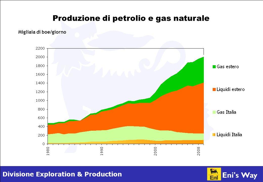 Divisione Exploration & Production Produzione di petrolio e gas naturale Migliaia di boe/giorno