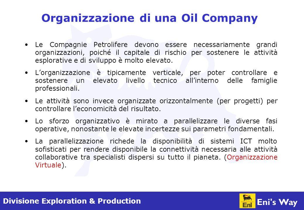 Divisione Exploration & Production Organizzazione di una Oil Company Le Compagnie Petrolifere devono essere necessariamente grandi organizzazioni, poiché il capitale di rischio per sostenere le attività esplorative e di sviluppo è molto elevato.