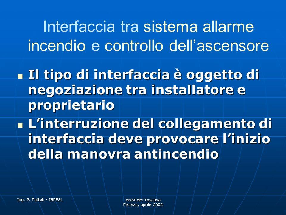Ing. P. Tattoli - ISPESL ANACAM Toscana Firenze, aprile 2008 Requisiti Ai piani deve essere esposto con risalto un pittogramma di almeno 50mm: Ai pian
