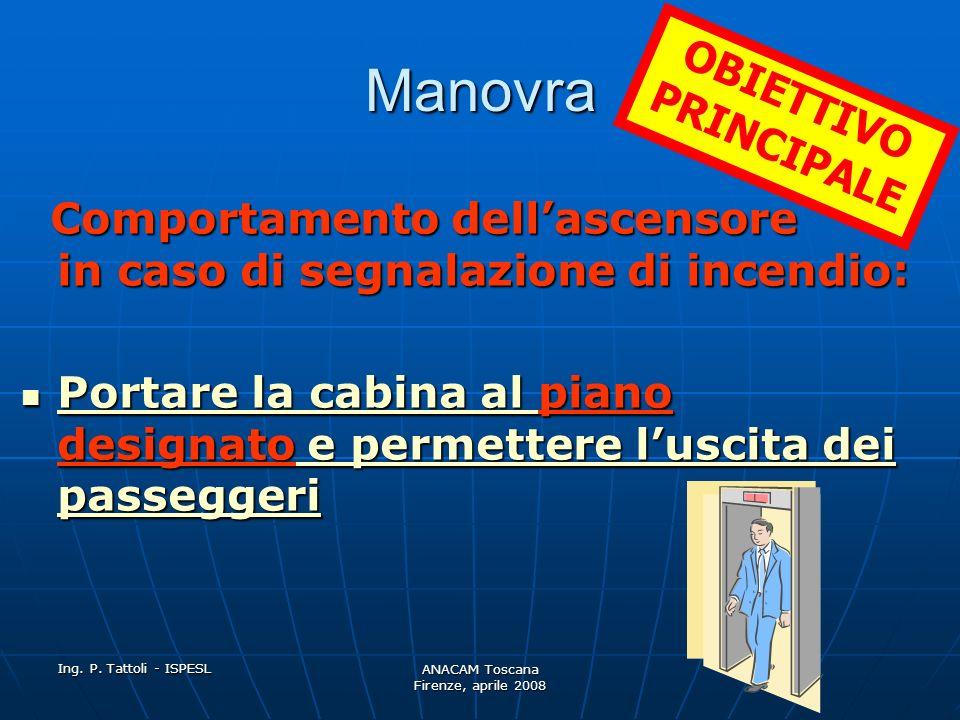 Ing. P. Tattoli - ISPESL ANACAM Toscana Firenze, aprile 2008 Interfaccia tra sistema allarme incendio e controllo dellascensore Il tipo di interfaccia