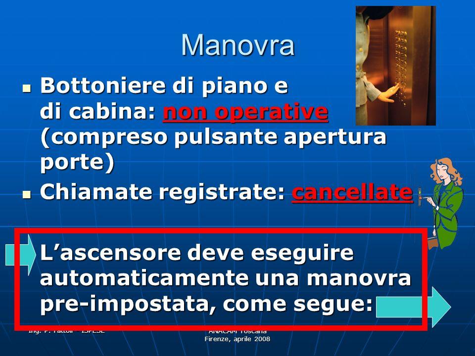 Ing. P. Tattoli - ISPESL ANACAM Toscana Firenze, aprile 2008 Manovra Comportamento dellascensore in caso di segnalazione di incendio: Comportamento de