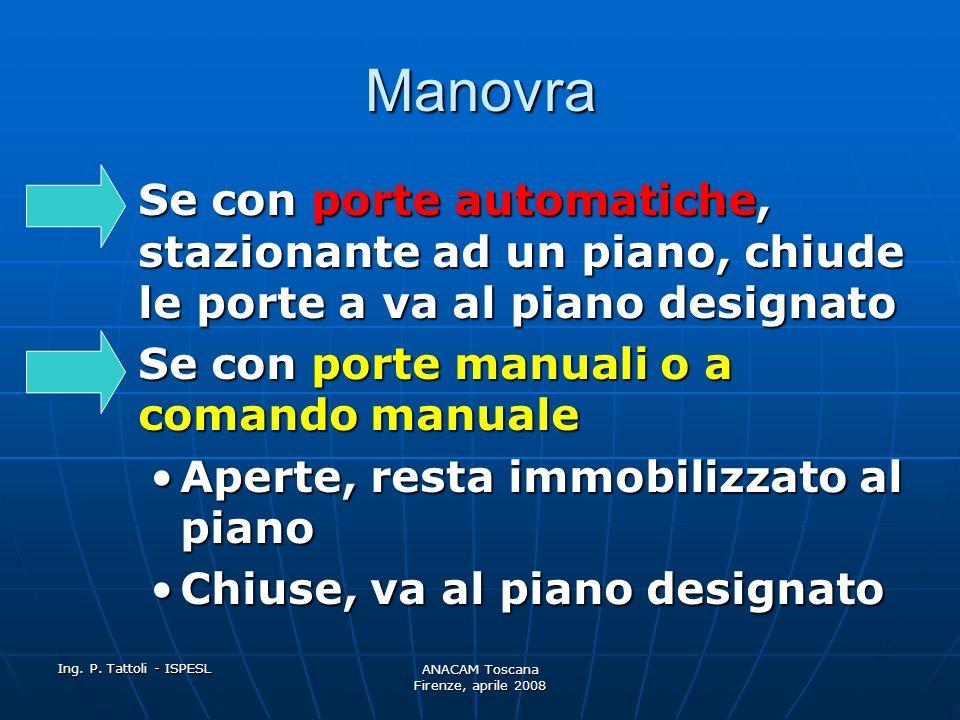 Ing. P. Tattoli - ISPESL ANACAM Toscana Firenze, aprile 2008 Manovra Bottoniere di piano e di cabina: non operative (compreso pulsante apertura porte)