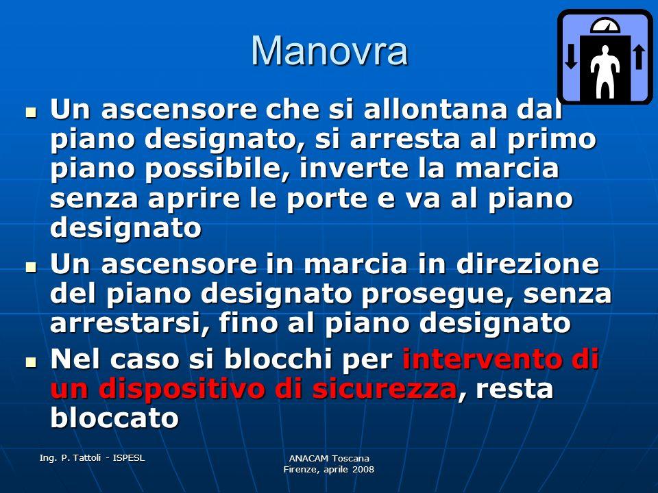 Ing. P. Tattoli - ISPESL ANACAM Toscana Firenze, aprile 2008 Manovra Se con porte automatiche, stazionante ad un piano, chiude le porte a va al piano