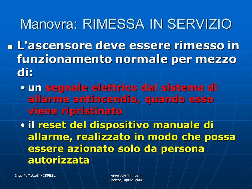 Ing. P. Tattoli - ISPESL ANACAM Toscana Firenze, aprile 2008 Manovra Dispositivi di riapertura porte che possono essere influenzati da fumo o calore d