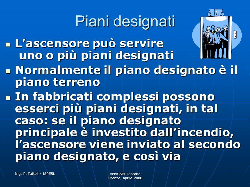 Ing. P. Tattoli - ISPESL ANACAM Toscana Firenze, aprile 2008 Indicazione da apporre al piano designato Una segnalazione di non usare lascensore deve e