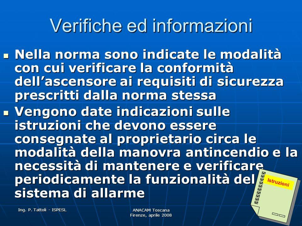 Ing. P. Tattoli - ISPESL ANACAM Toscana Firenze, aprile 2008 Piani designati Lascensore può servire uno o più piani designati Lascensore può servire u