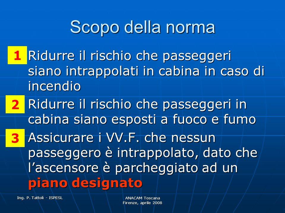Ing. P. Tattoli - ISPESL ANACAM Toscana Firenze, aprile 2008 Premessa Lascensore funziona ed è disponibile Lascensore funziona ed è disponibile Il sis