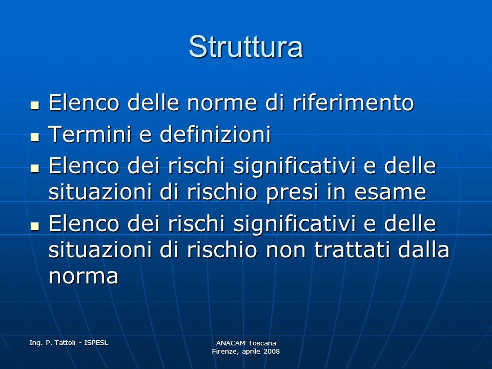 Ing. P. Tattoli - ISPESL ANACAM Toscana Firenze, aprile 2008 Scopo della norma La norma non si applica a: Ascensori che restano in uso durante lincend