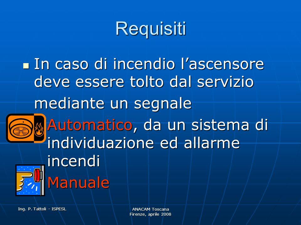 Ing. P. Tattoli - ISPESL ANACAM Toscana Firenze, aprile 2008 Struttura Elenco delle norme di riferimento Elenco delle norme di riferimento Termini e d