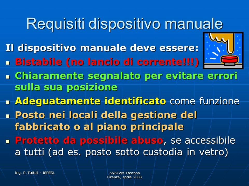 Ing. P. Tattoli - ISPESL ANACAM Toscana Firenze, aprile 2008 Requisiti In caso di incendio lascensore deve essere tolto dal servizio In caso di incend