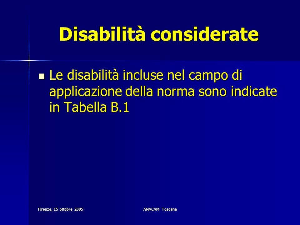 Firenze, 15 ottobre 2005ANACAM Toscana Disabilità considerate Le disabilità incluse nel campo di applicazione della norma sono indicate in Tabella B.1