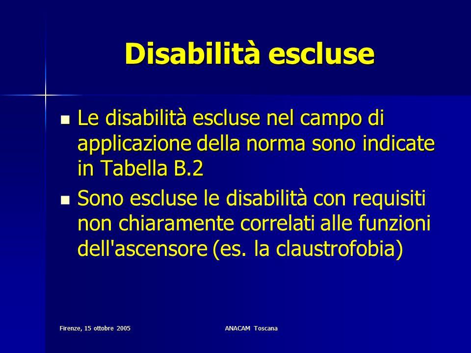 Firenze, 15 ottobre 2005ANACAM Toscana Disabilità escluse Le disabilità escluse nel campo di applicazione della norma sono indicate in Tabella B.2 Le