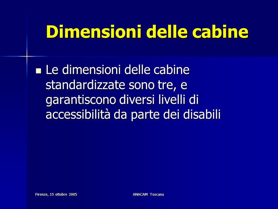 Firenze, 15 ottobre 2005ANACAM Toscana Dimensioni delle cabine Le dimensioni delle cabine standardizzate sono tre, e garantiscono diversi livelli di a