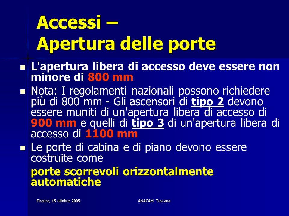 Firenze, 15 ottobre 2005ANACAM Toscana Accessi – Apertura delle porte L'apertura libera di accesso deve essere non minore di 800 mm Nota: I regolament