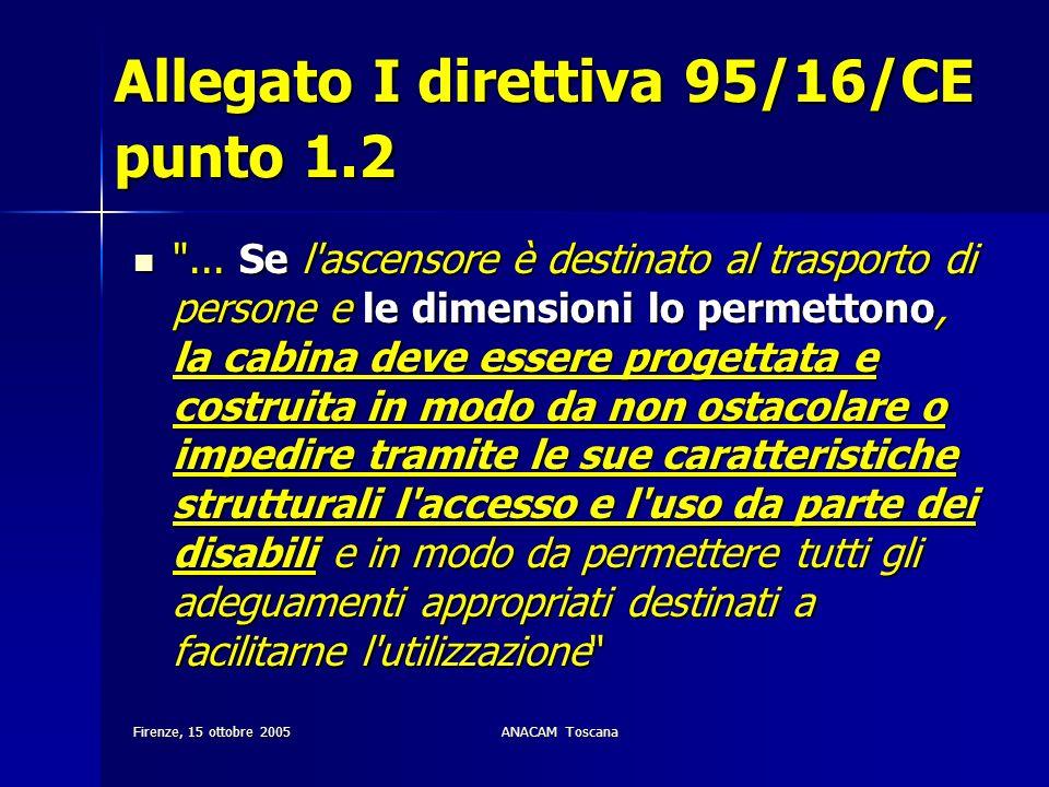 Firenze, 15 ottobre 2005ANACAM Toscana Allegato I direttiva 95/16/CE punto 1.2