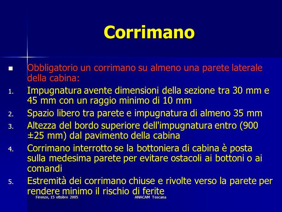 Firenze, 15 ottobre 2005ANACAM Toscana Corrimano Obbligatorio un corrimano su almeno una parete laterale della cabina: 1. 1. Impugnatura avente dimens