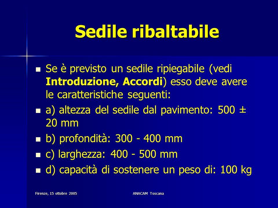Firenze, 15 ottobre 2005ANACAM Toscana Sedile ribaltabile Se è previsto un sedile ripiegabile (vedi Introduzione, Accordi) esso deve avere le caratter
