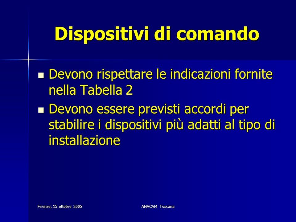 Firenze, 15 ottobre 2005ANACAM Toscana Dispositivi di comando Devono rispettare le indicazioni fornite nella Tabella 2 Devono rispettare le indicazion