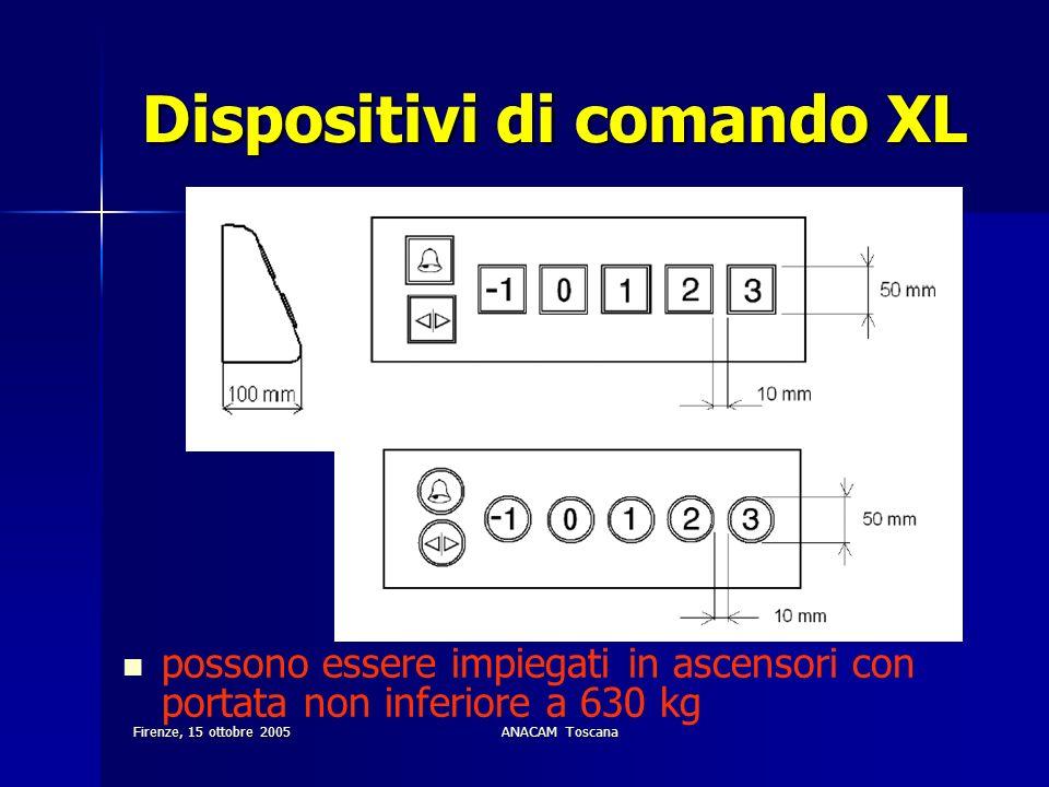 Firenze, 15 ottobre 2005ANACAM Toscana Dispositivi di comando XL possono essere impiegati in ascensori con portata non inferiore a 630 kg