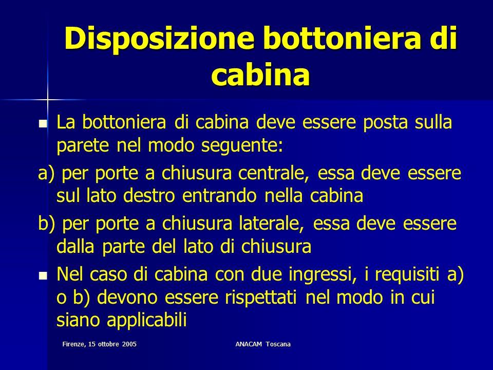 Firenze, 15 ottobre 2005ANACAM Toscana Disposizione bottoniera di cabina La bottoniera di cabina deve essere posta sulla parete nel modo seguente: a)