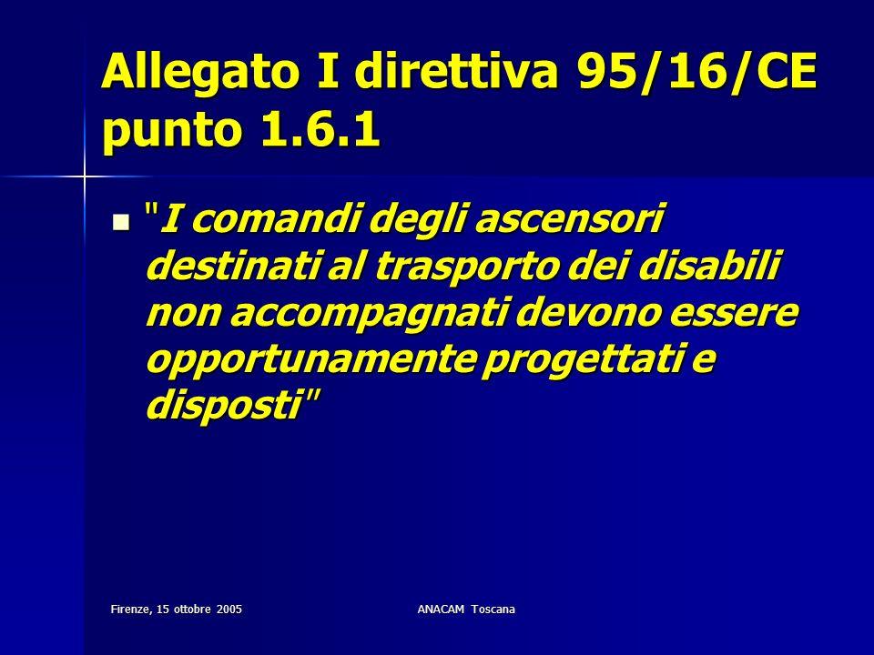 Firenze, 15 ottobre 2005ANACAM Toscana Allegato I direttiva 95/16/CE punto 1.6.1