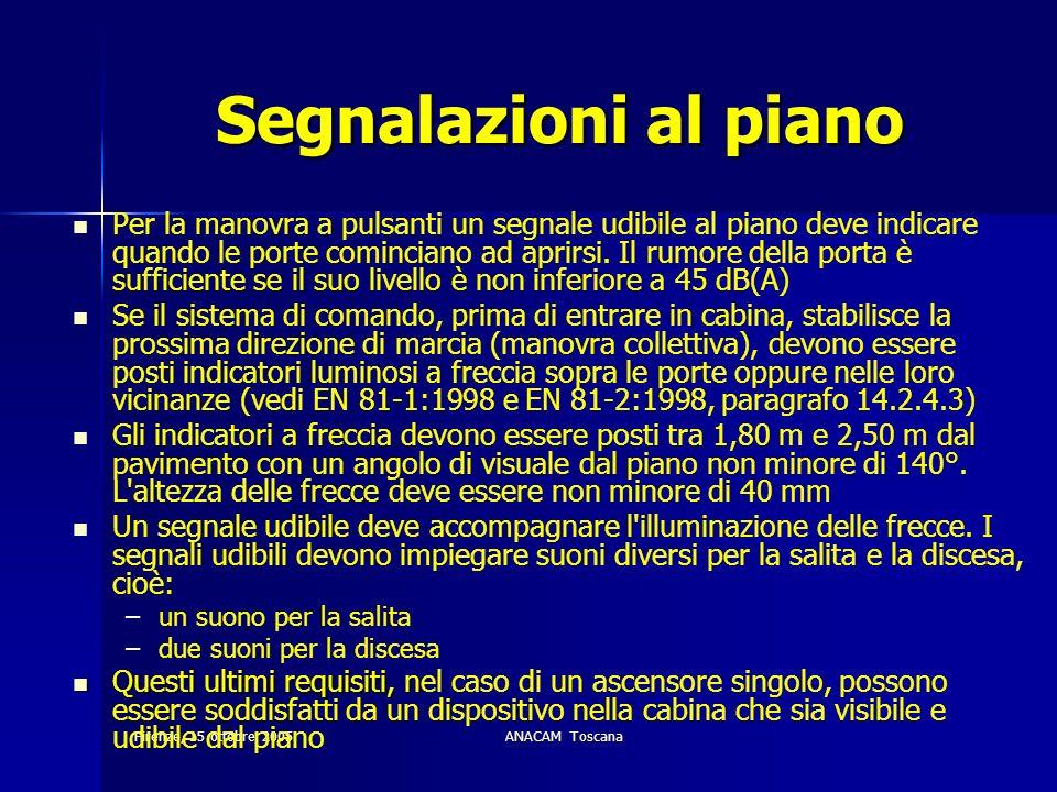 Firenze, 15 ottobre 2005ANACAM Toscana Segnalazioni al piano Per la manovra a pulsanti un segnale udibile al piano deve indicare quando le porte comin