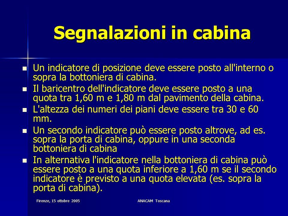 Firenze, 15 ottobre 2005ANACAM Toscana Segnalazioni in cabina Un indicatore di posizione deve essere posto all'interno o sopra la bottoniera di cabina