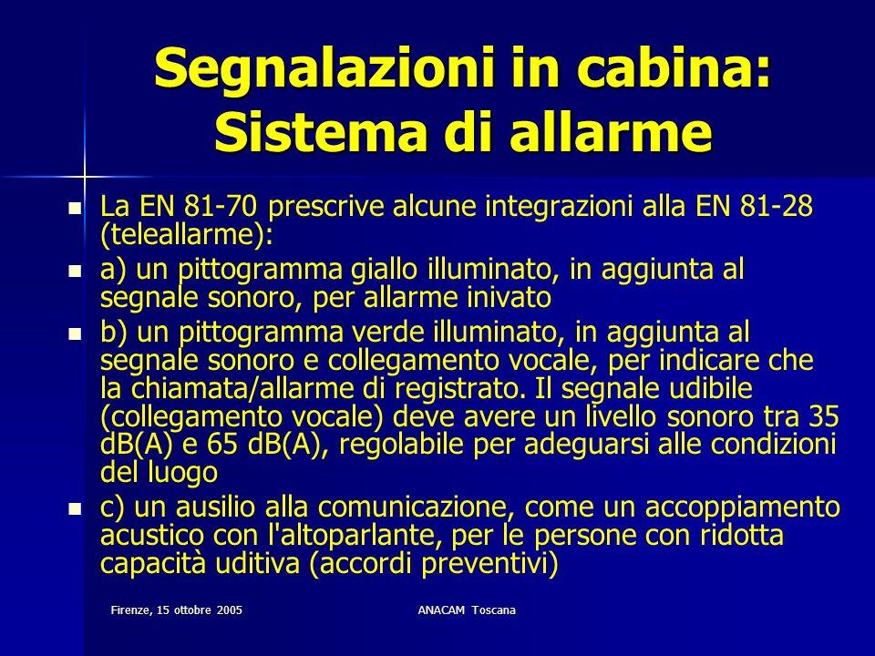 Firenze, 15 ottobre 2005ANACAM Toscana Segnalazioni in cabina: Sistema di allarme La EN 81-70 prescrive alcune integrazioni alla EN 81-28 (teleallarme
