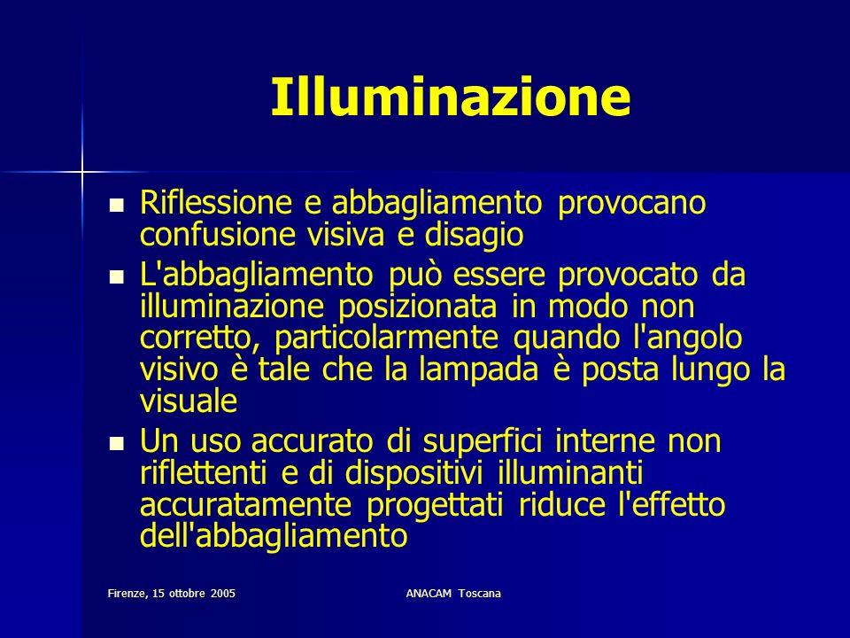 Firenze, 15 ottobre 2005ANACAM Toscana Illuminazione Riflessione e abbagliamento provocano confusione visiva e disagio L'abbagliamento può essere prov