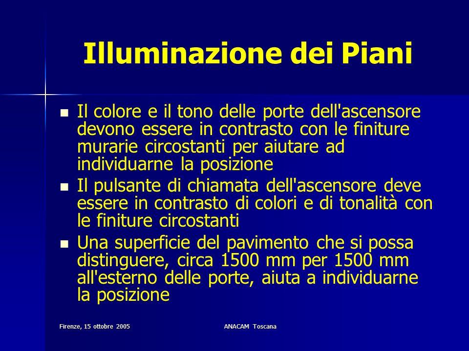 Firenze, 15 ottobre 2005ANACAM Toscana Illuminazione dei Piani Il colore e il tono delle porte dell'ascensore devono essere in contrasto con le finitu