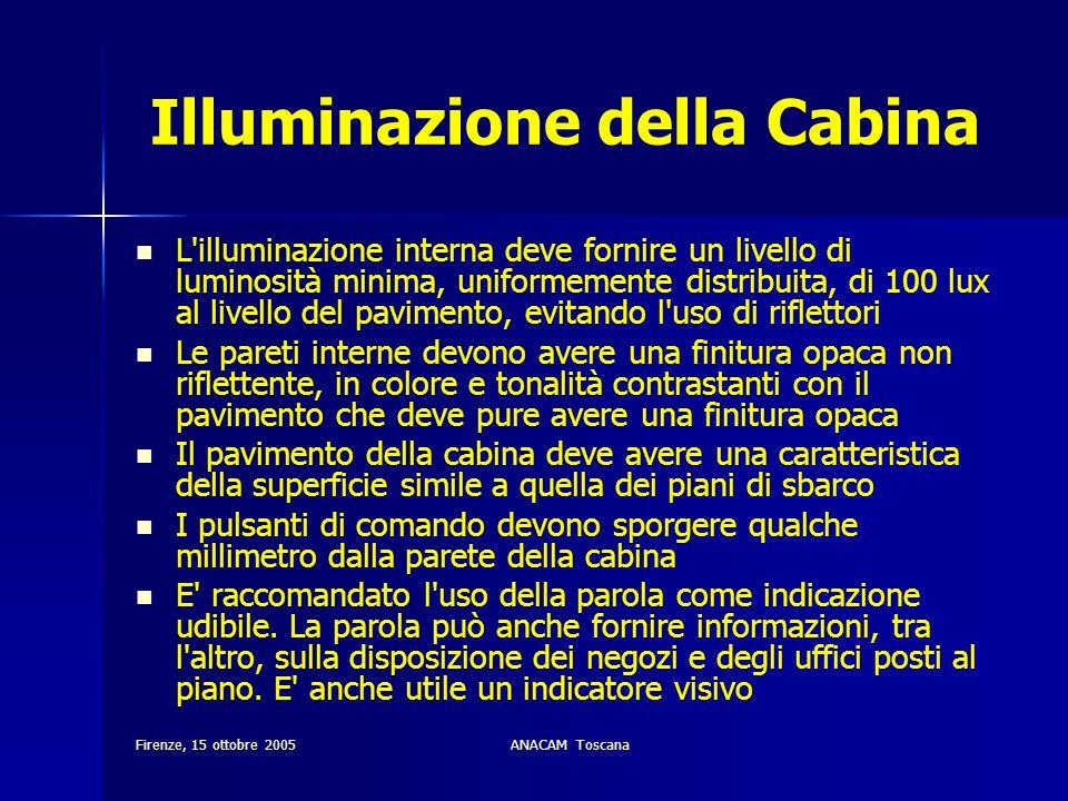 Firenze, 15 ottobre 2005ANACAM Toscana Illuminazione della Cabina L'illuminazione interna deve fornire un livello di luminosità minima, uniformemente