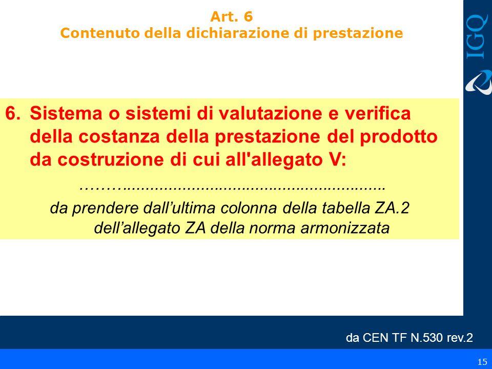 15 6.Sistema o sistemi di valutazione e verifica della costanza della prestazione del prodotto da costruzione di cui all'allegato V: ………..............