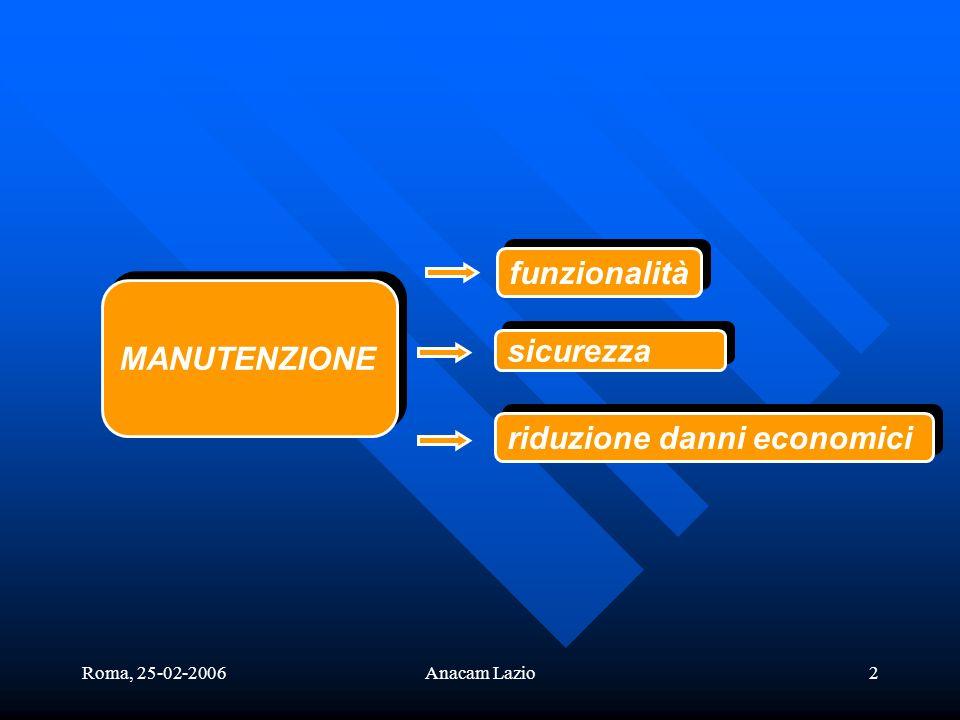 Roma, 25-02-2006Anacam Lazio13 4.3.3 4.3.3 Tra laltro, queste informazioni devono evidenziare la necessità di: Tra laltro, queste informazioni devono evidenziare la necessità di: Stilare un piano di manutenzione, in modo che la manutenzione preventiva sia adatta allimpianto, e il tempo di manutenzione sia ragionevolmente il più breve possibile, senza ridurre la sicurezza delle persone, per minimizzare il tempo di fuori servizio dellimpianto Stilare un piano di manutenzione, in modo che la manutenzione preventiva sia adatta allimpianto, e il tempo di manutenzione sia ragionevolmente il più breve possibile, senza ridurre la sicurezza delle persone, per minimizzare il tempo di fuori servizio dellimpianto … UNI EN 13015