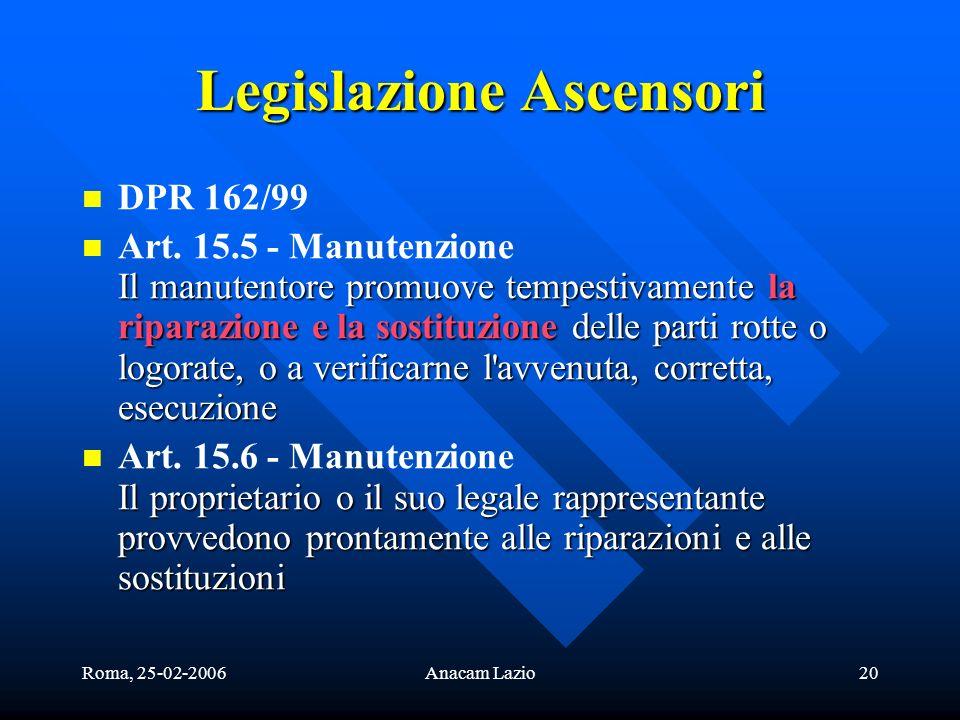 Roma, 25-02-2006Anacam Lazio20 Legislazione Ascensori DPR 162/99 Il manutentore promuove tempestivamente la riparazione e la sostituzione delle parti rotte o logorate, o a verificarne l avvenuta, corretta, esecuzione Art.