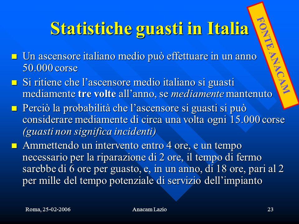 Roma, 25-02-2006Anacam Lazio23 FONTE ANACAM Statistiche guasti in Italia Un ascensore italiano medio può effettuare in un anno 50.000 corse Un ascenso
