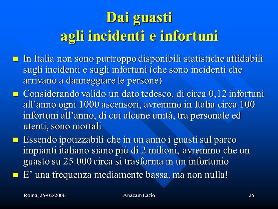 Roma, 25-02-2006Anacam Lazio25 Dai guasti agli incidenti e infortuni In Italia non sono purtroppo disponibili statistiche affidabili sugli incidenti e sugli infortuni (che sono incidenti che arrivano a danneggiare le persone) In Italia non sono purtroppo disponibili statistiche affidabili sugli incidenti e sugli infortuni (che sono incidenti che arrivano a danneggiare le persone) Considerando valido un dato tedesco, di circa 0,12 infortuni allanno ogni 1000 ascensori, avremmo in Italia circa 100 infortuni allanno, di cui alcune unità, tra personale ed utenti, sono mortali Considerando valido un dato tedesco, di circa 0,12 infortuni allanno ogni 1000 ascensori, avremmo in Italia circa 100 infortuni allanno, di cui alcune unità, tra personale ed utenti, sono mortali Essendo ipotizzabili che in un anno i guasti sul parco impianti italiano siano più di 2 milioni, avremmo che un guasto su 25.000 circa si trasforma in un infortunio Essendo ipotizzabili che in un anno i guasti sul parco impianti italiano siano più di 2 milioni, avremmo che un guasto su 25.000 circa si trasforma in un infortunio E una frequenza mediamente bassa, ma non nulla.