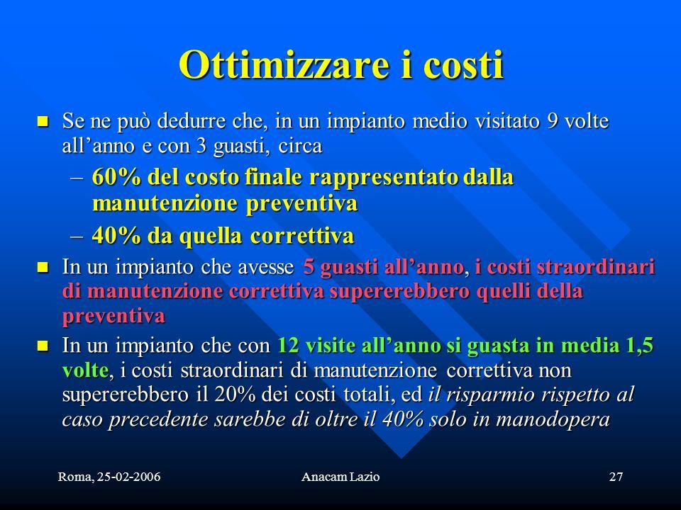 Roma, 25-02-2006Anacam Lazio27 Ottimizzare i costi Se ne può dedurre che, in un impianto medio visitato 9 volte allanno e con 3 guasti, circa Se ne pu