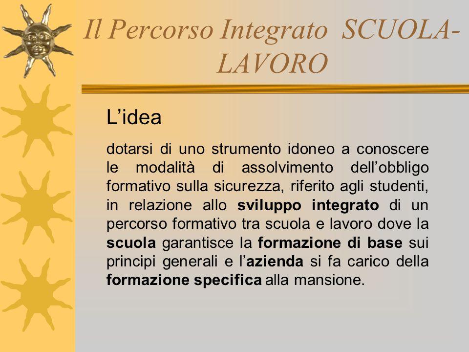 Il Percorso Integrato SCUOLA- LAVORO Lidea dotarsi di uno strumento idoneo a conoscere le modalità di assolvimento dellobbligo formativo sulla sicurez