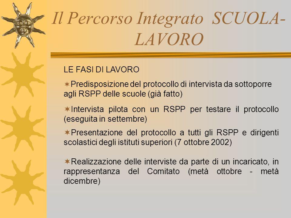 Il Percorso Integrato SCUOLA- LAVORO LE FASI DI LAVORO Predisposizione del protocollo di intervista da sottoporre agli RSPP delle scuole (già fatto) I