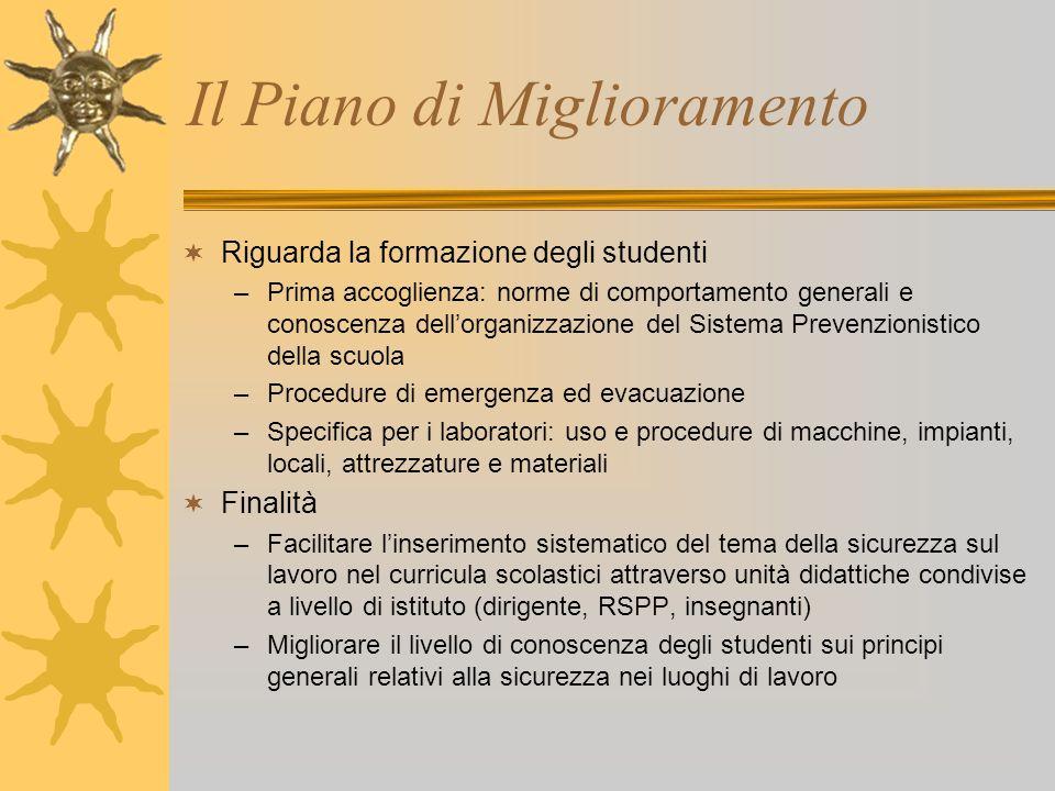 Il Piano di Miglioramento Riguarda la formazione degli studenti –Prima accoglienza: norme di comportamento generali e conoscenza dellorganizzazione de