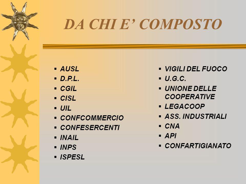 DA CHI E COMPOSTO AUSL D.P.L. CGIL CISL UIL CONFCOMMERCIO CONFESERCENTI INAIL INPS ISPESL VIGILI DEL FUOCO U.G.C. UNIONE DELLE COOPERATIVE LEGACOOP AS