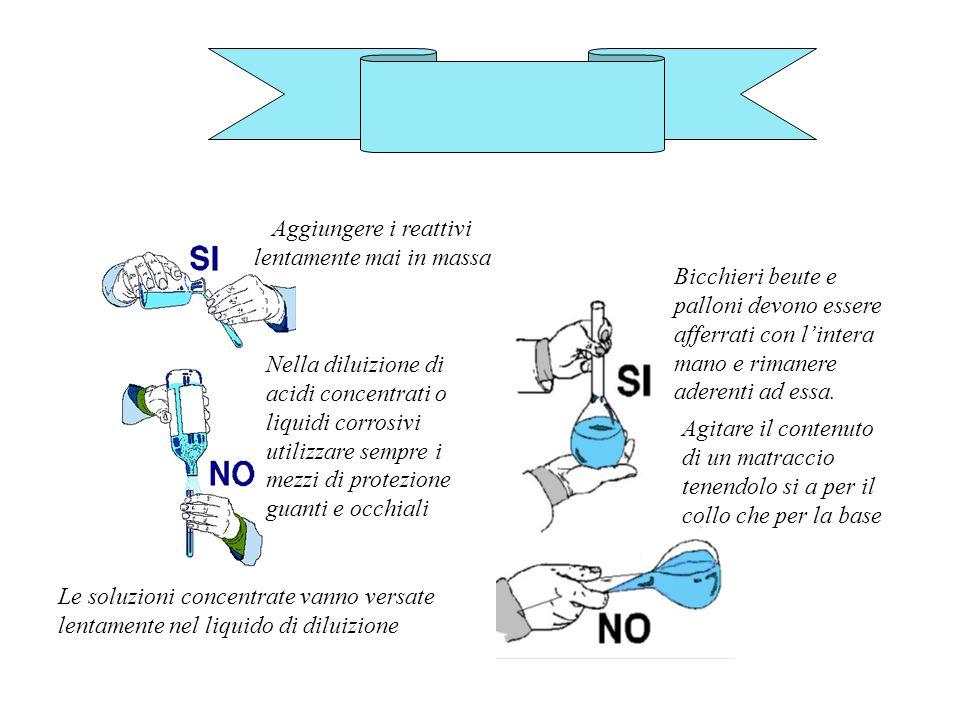 Tipologie degli Effetti Tossici REVERSIBILI ritorno alla normalita dei processi fisiologici mutageno effetto che provoca un aumento delle modificazioni a carico del materiale genetico.