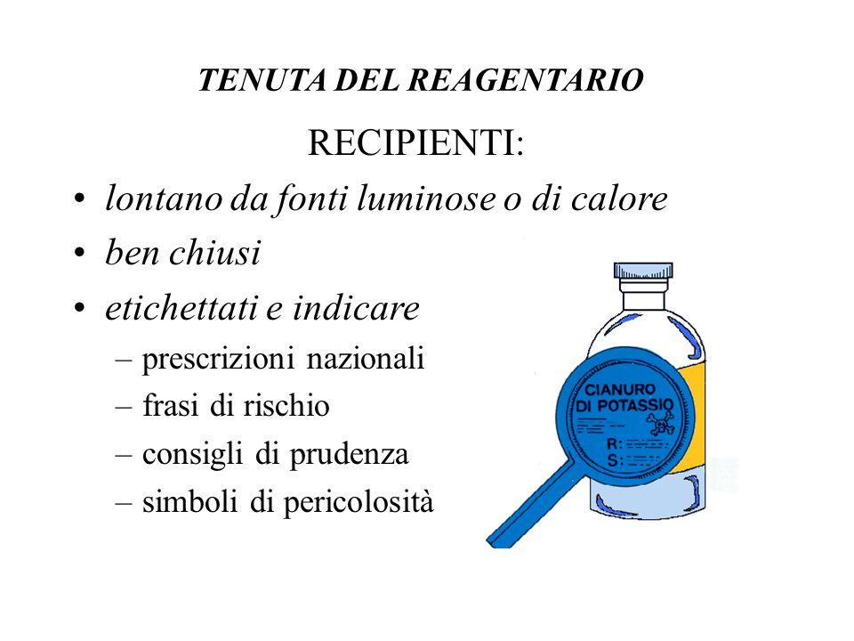 TENUTA DEL REAGENTARIO RECIPIENTI: lontano da fonti luminose o di calore ben chiusi etichettati e indicare –prescrizioni nazionali –frasi di rischio –
